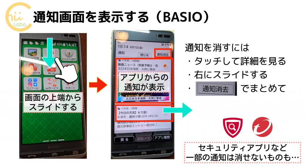 通知の消し方(BASIO 3の場合)