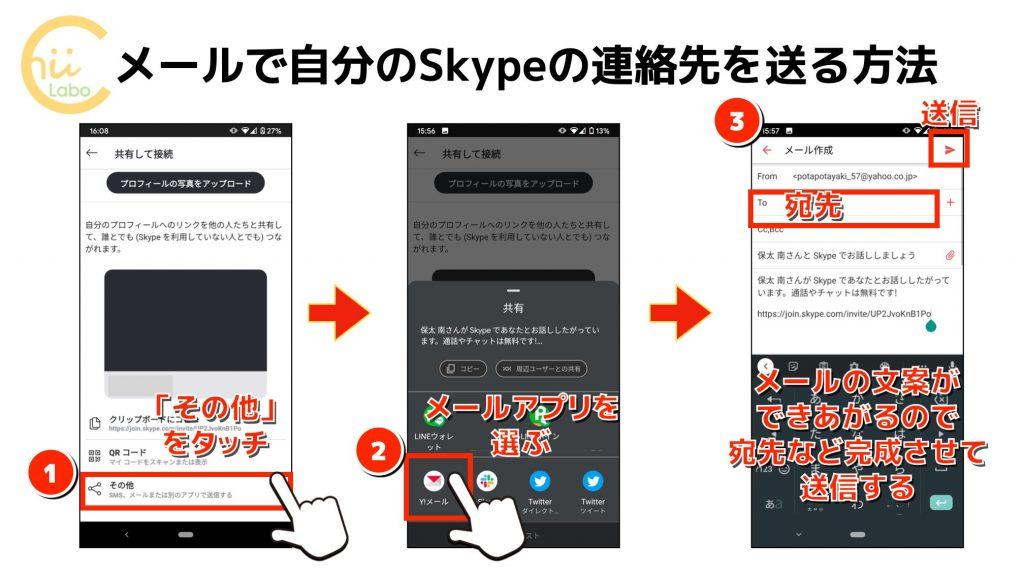 メールでSkypeの連絡先を送る