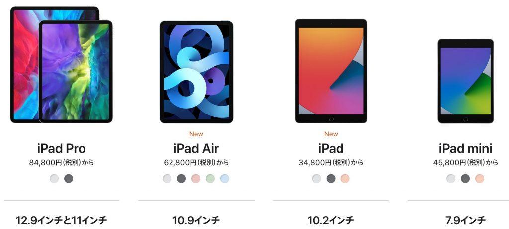 iPadの4つのサイズ