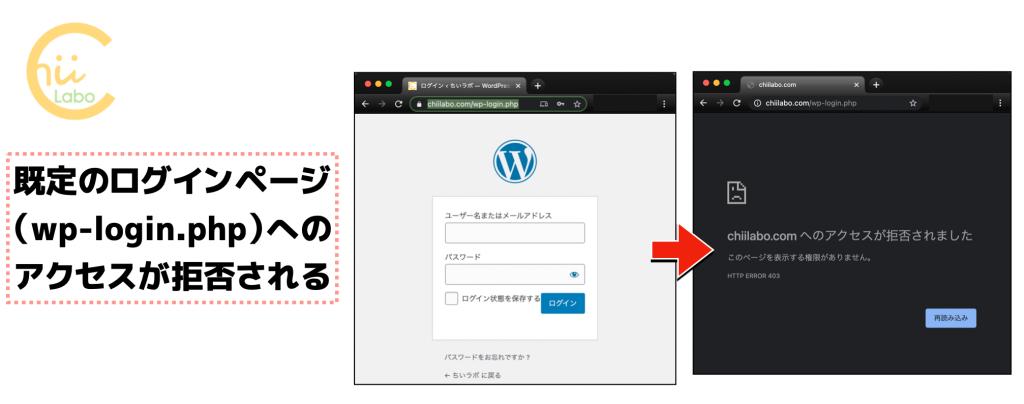 既定のログインページへのアクセスが拒否される