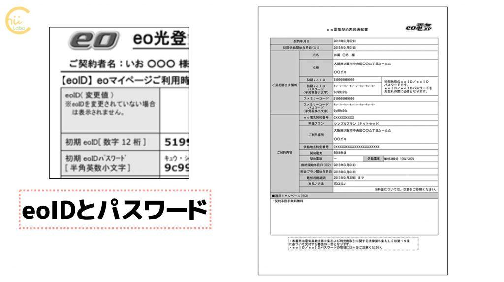 eoIDとパスワードは契約通知書にかかれている
