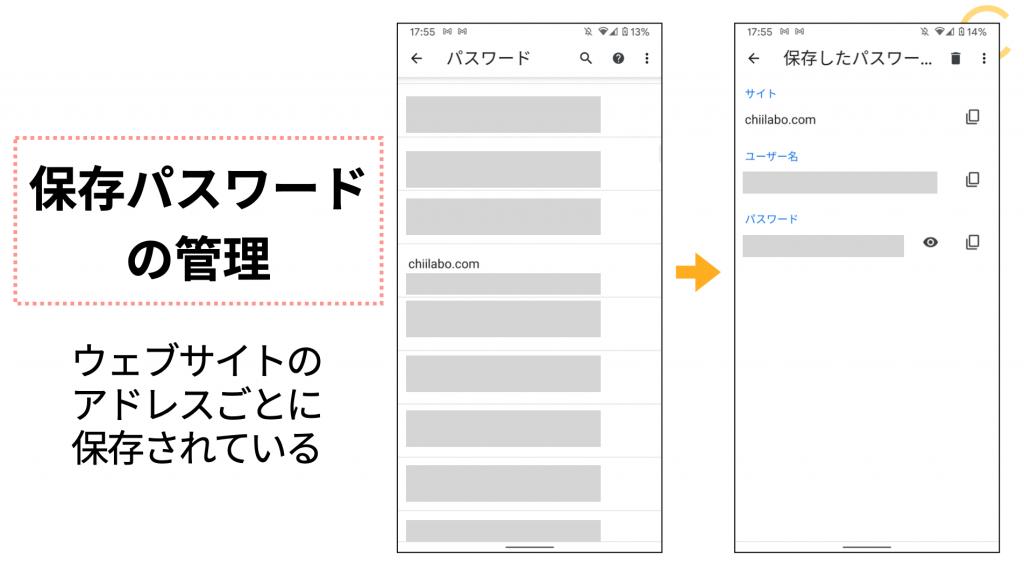 Chromeアプリの保存パスワードの管理