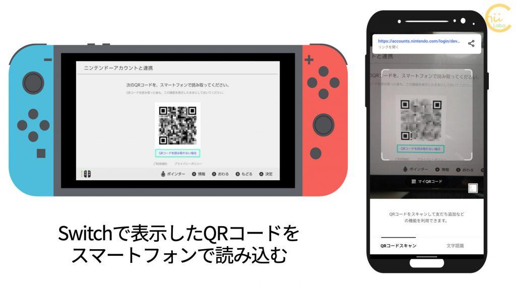 SwitchのQRコードを読み込む