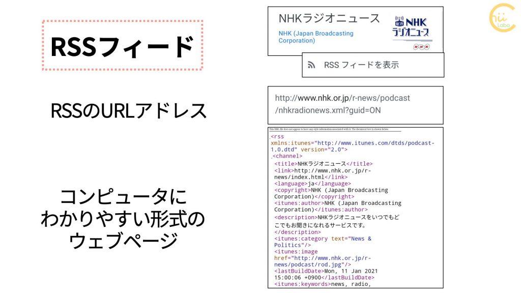 NHKラジオニュースのRSSフィード