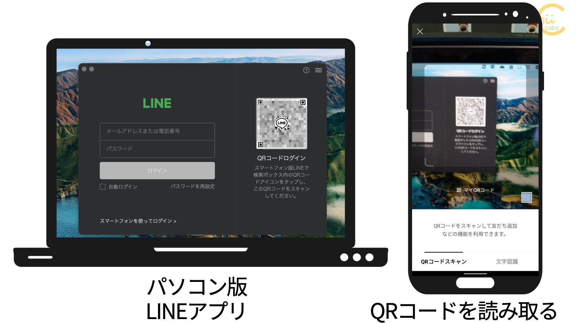 パソコン ログイン line