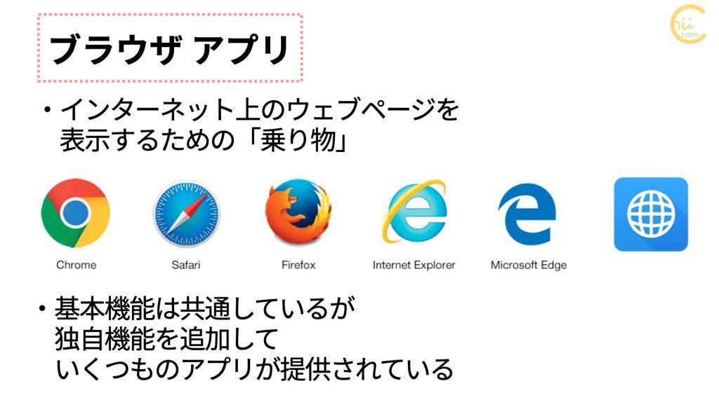 ブラウザアプリは、インターネット上のウェブページを表示する