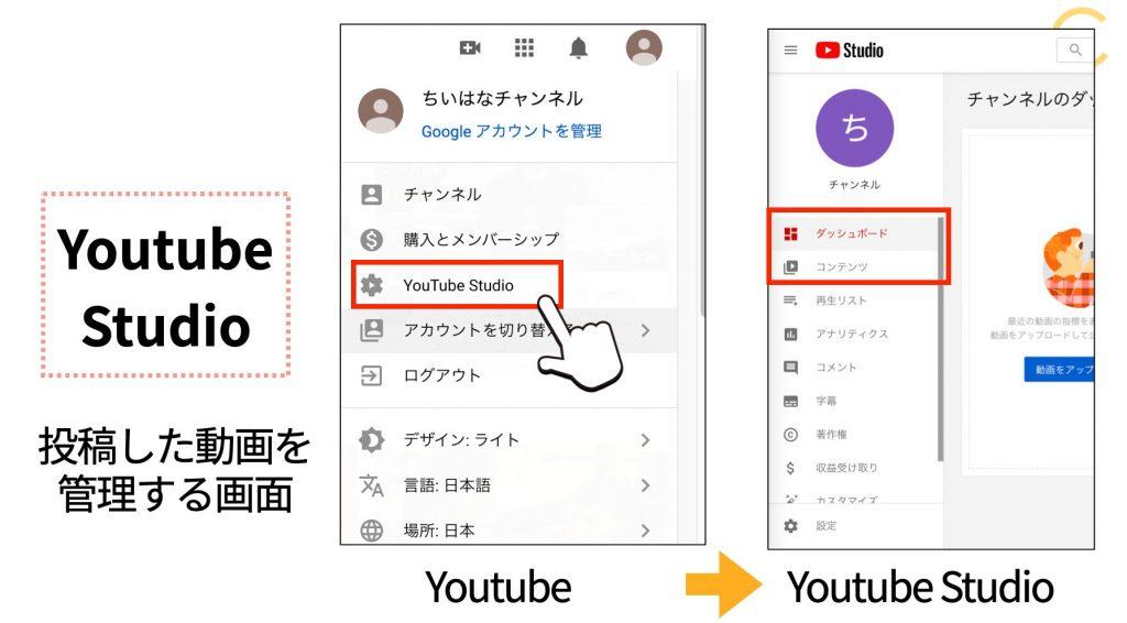 Youtube Studioを表示する