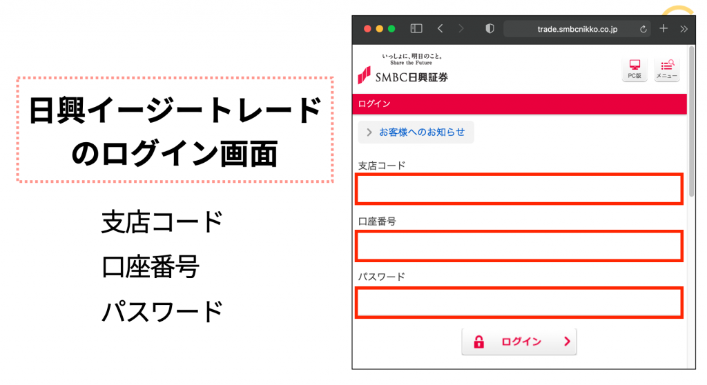 日興イージートレードのログイン画面
