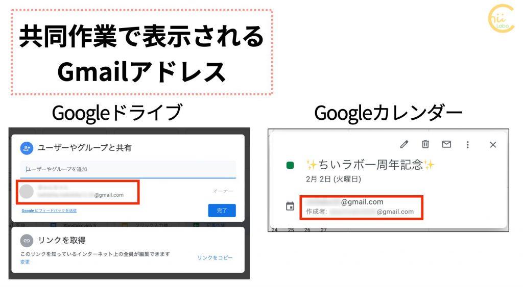 Gmailアドレスは共同作業で表示される