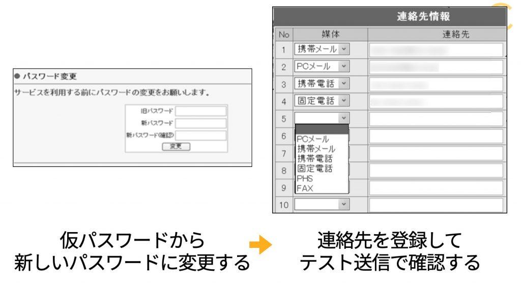 パスワード変更と連絡先情報の登録