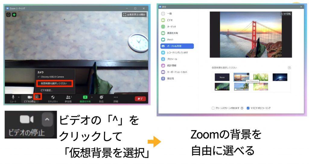 Zoomでバーチャル背景を設定する