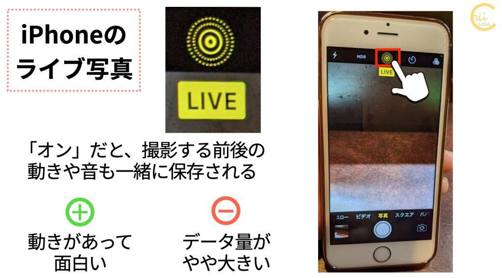 iPhoneのライブ写真
