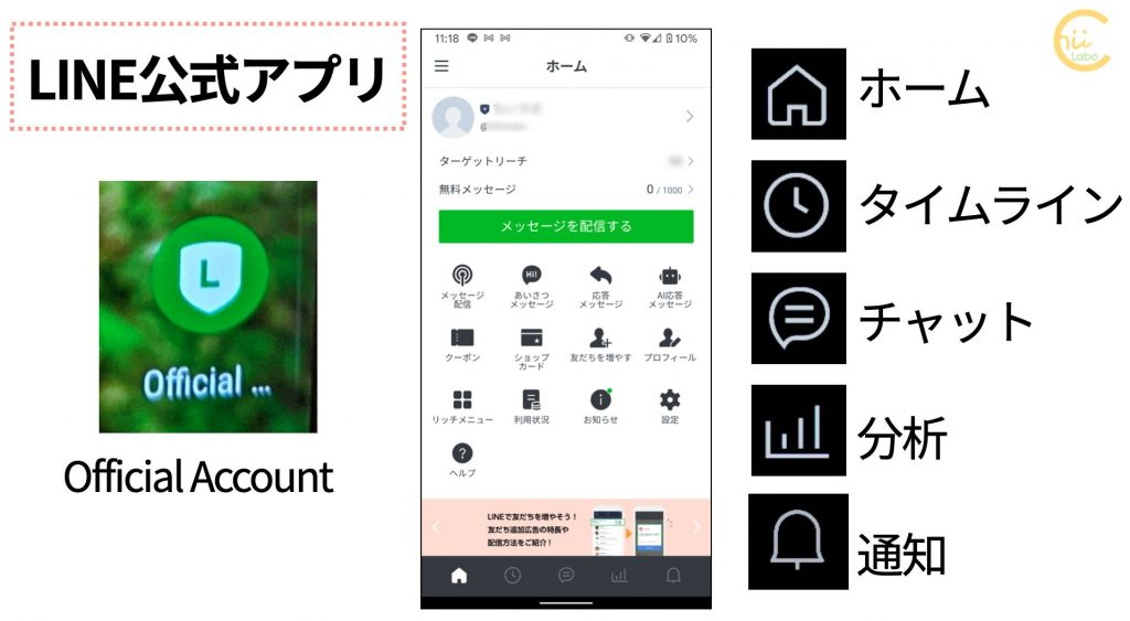 LINE公式アカウントアプリ(Official Account)
