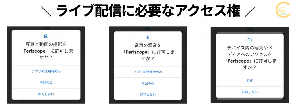 Periscopeのライブ配信に必要なアクセス権