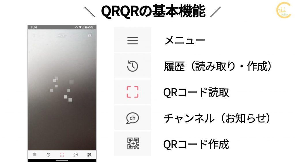 QRQRの基本機能は5つ