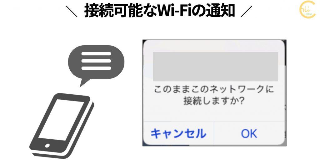 接続可能なWi-Fiの通知(iPhone)