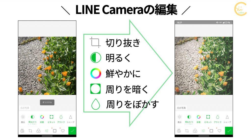 LINE Cameraでレタッチした