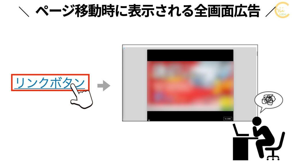 ページ移動時に表示される全画面広告