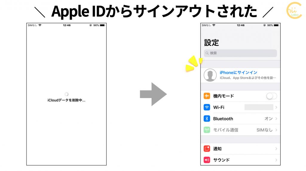 Apple IDからサインアウトできた