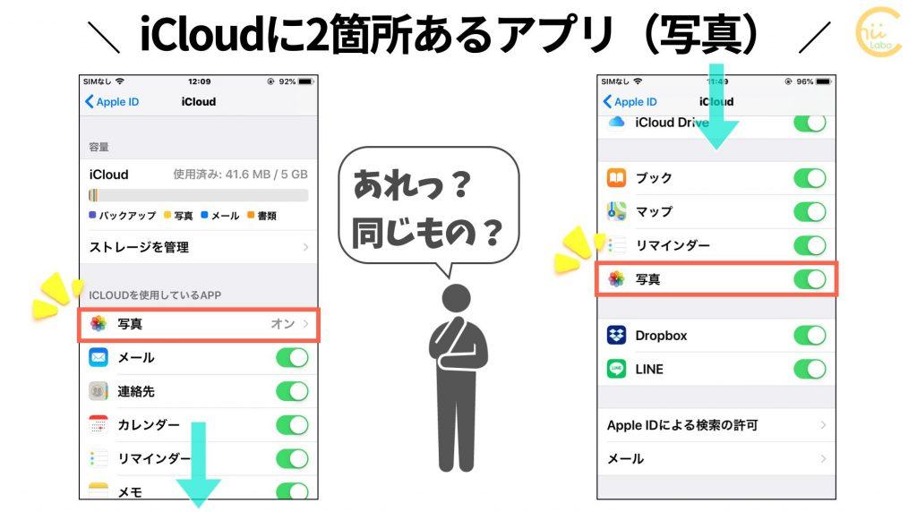 iCloudに2個所ある写真アプリ