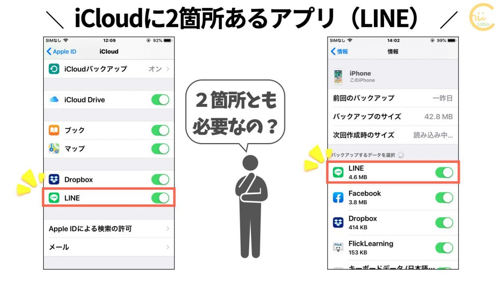 iCloudに2個所あるLINEアプリ