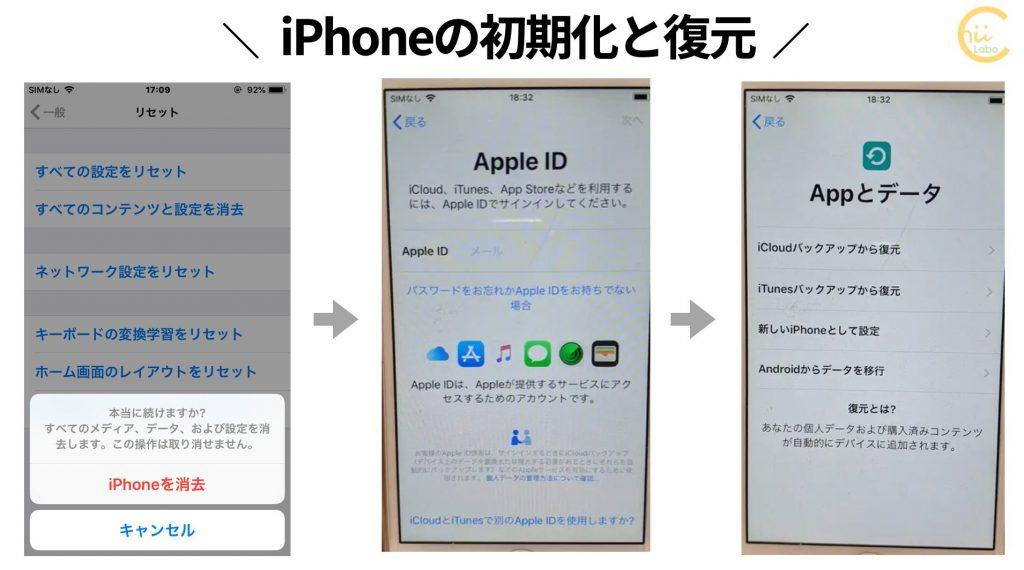 iPhoneの初期化と復元