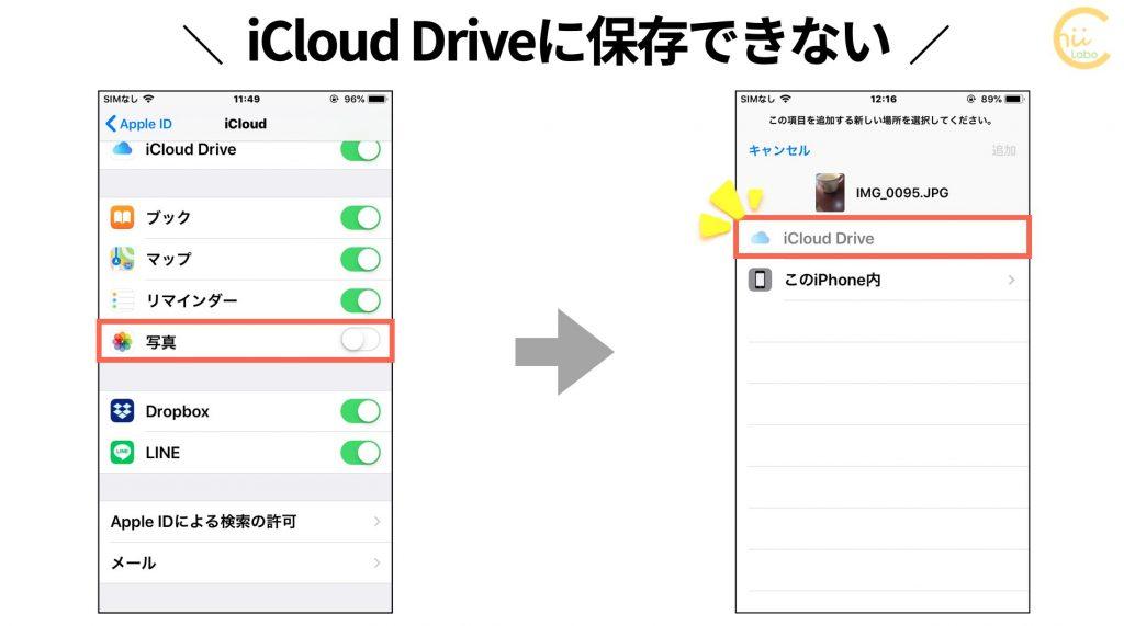 iCloud Driveがオフだと保存先に選べない