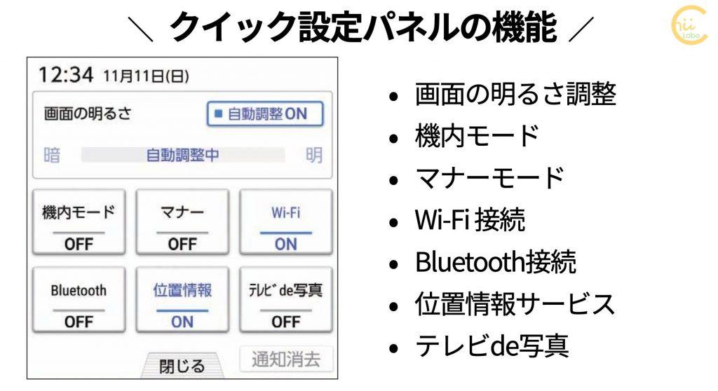 クイック設定パネルの機能(BASIO 3)