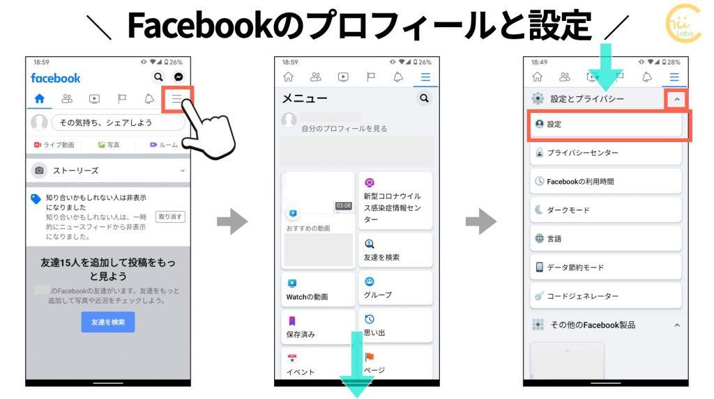 Facebookの設定を表示する