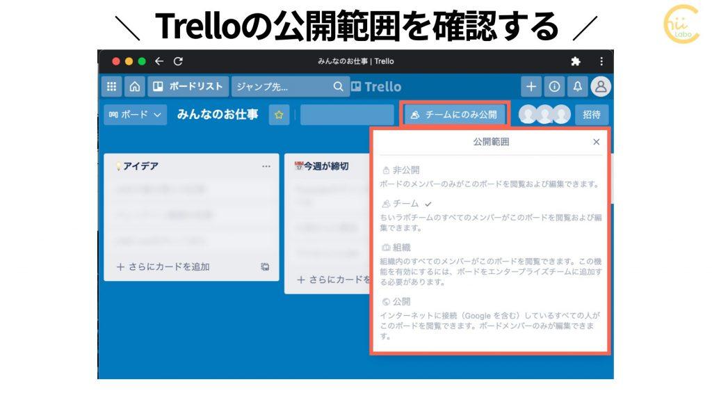 Trelloの公開範囲を確認する