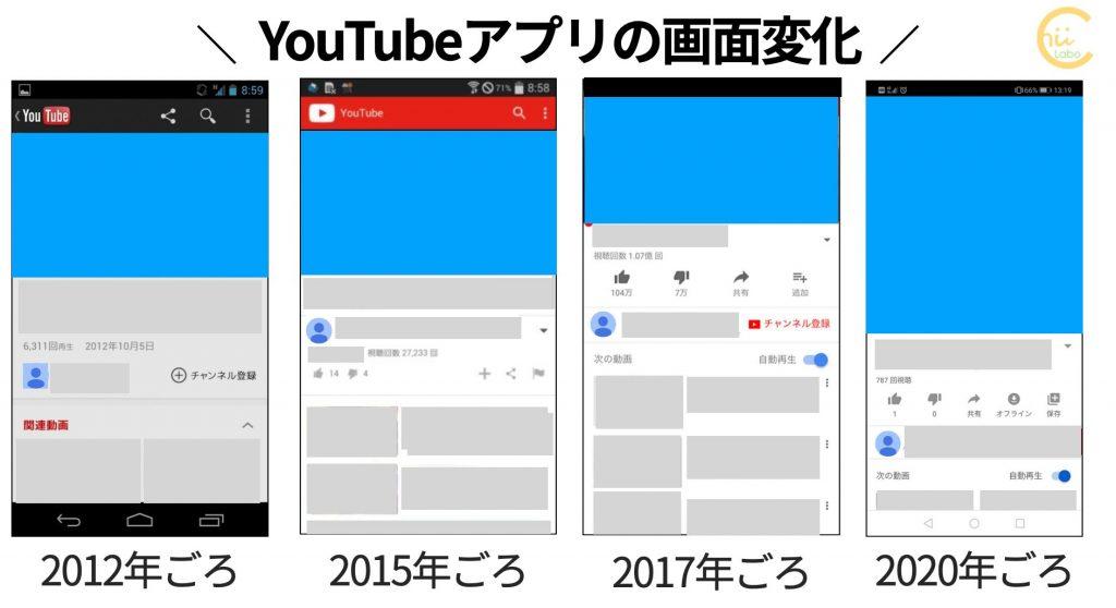 YouTubeアプリの画面変化