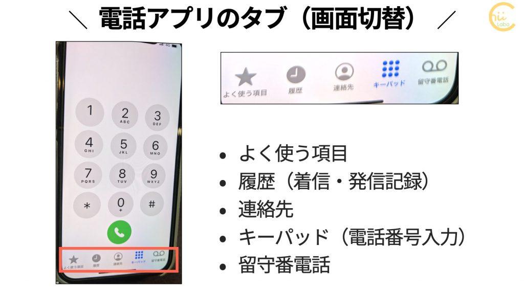 電話アプリの「タブ」
