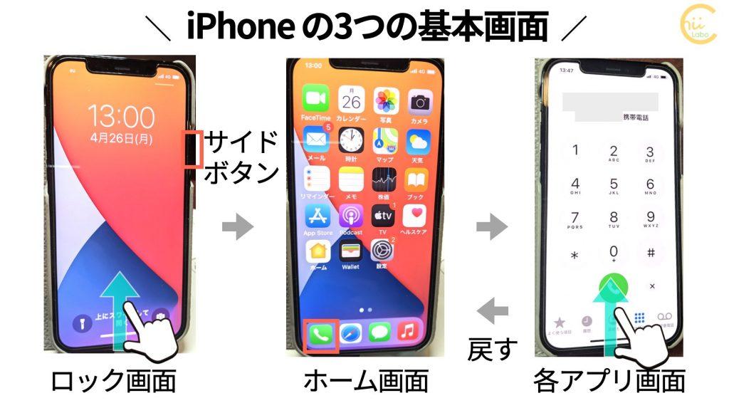 iPhone の3つの基本画面