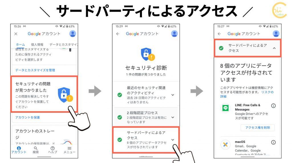 Googleアカウント:サードパーティによるアクセス