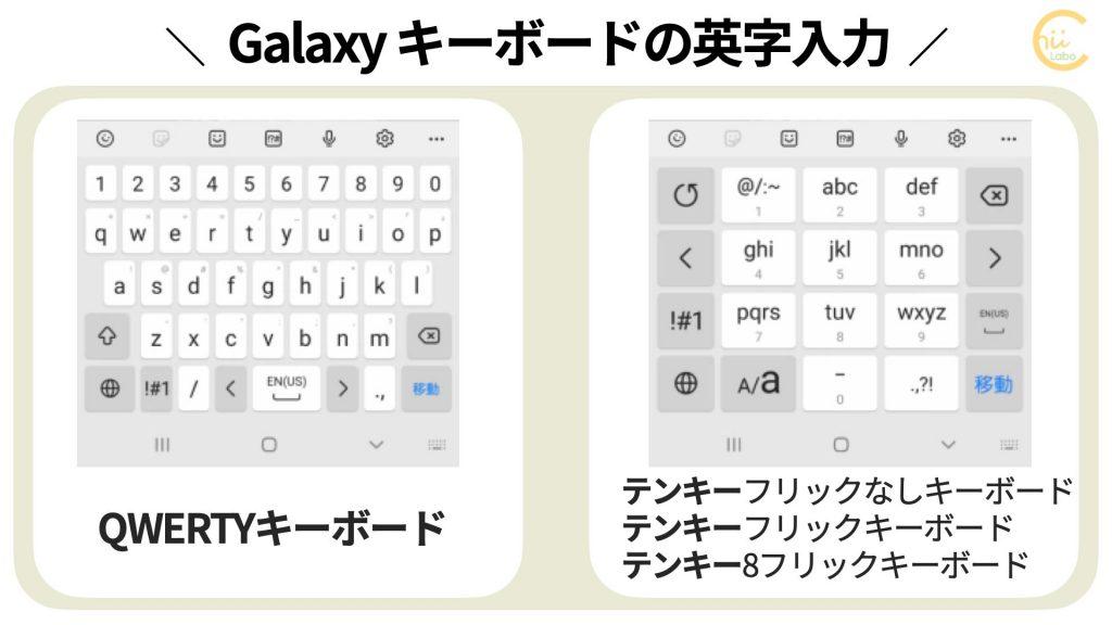 GalaxyキーボードのQWERTYキーボードとテンキー