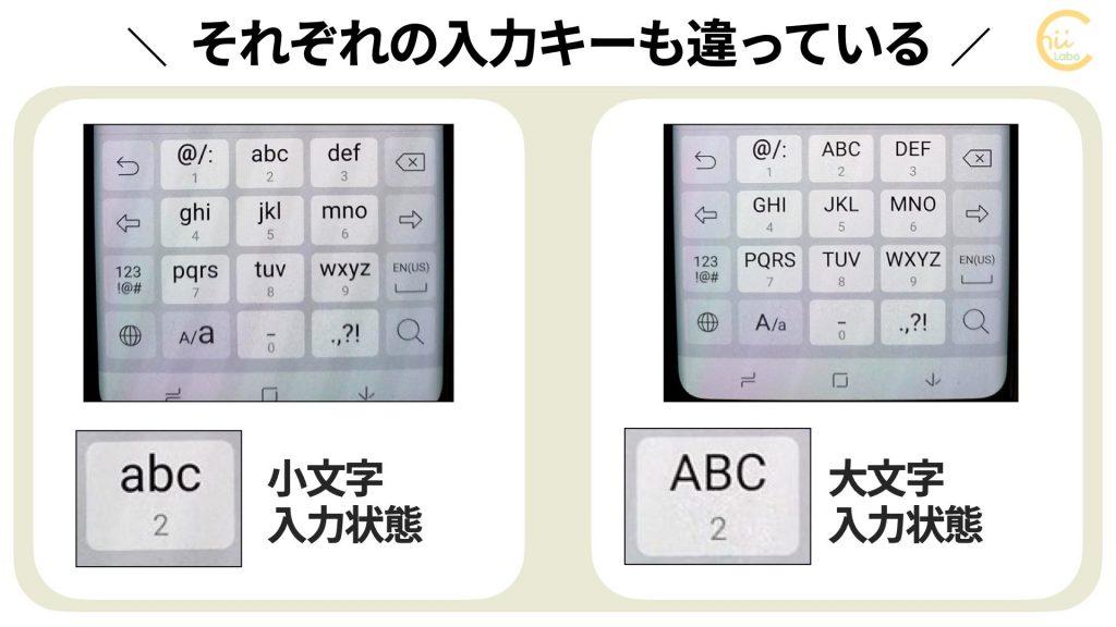 大文字入力モードは、キーも大文字になる