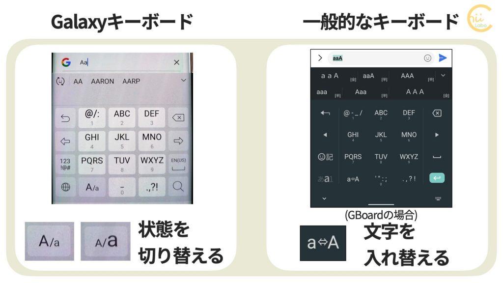 Galaxyキーボードと一般的なキーボードのテンキーの違い