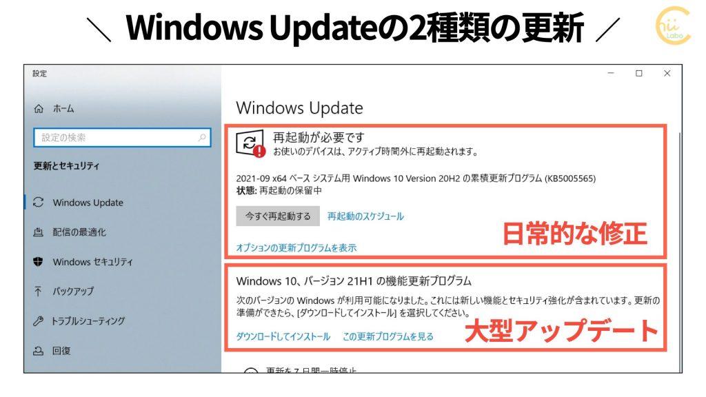 Windows Updateの2種類