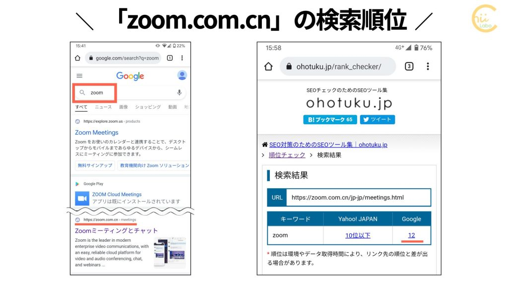 zoom.com.cnの検索順位(2021年9月17日現在)
