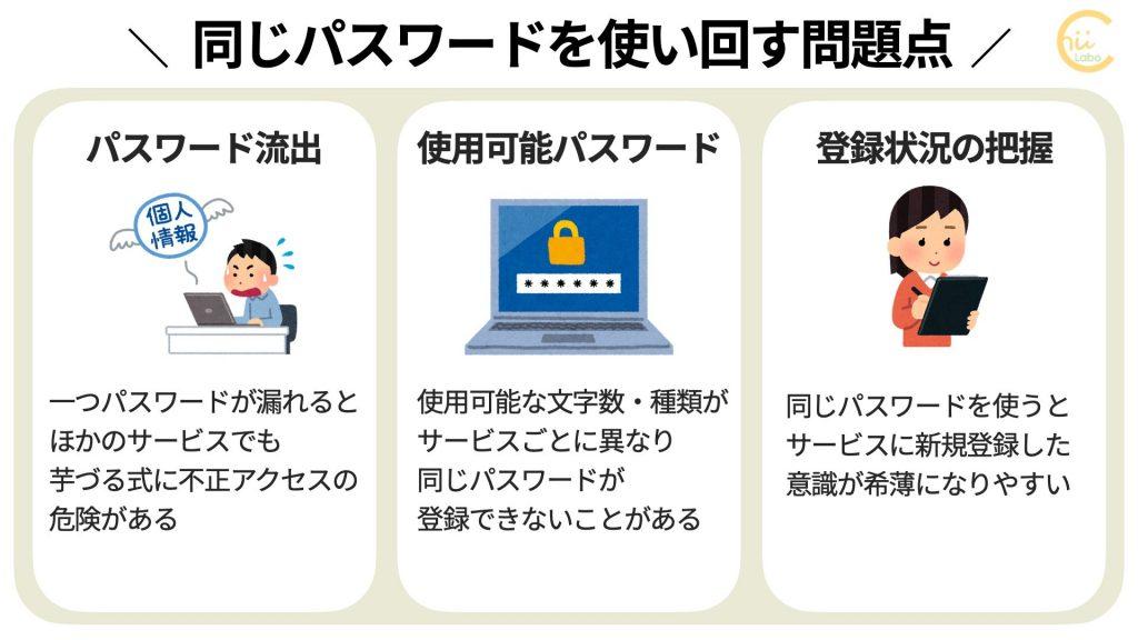 同じパスワードを使い回す問題点