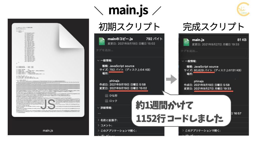 完成したmain.jsのサイズ