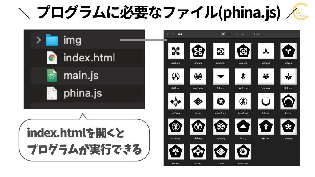 phina.jsプログラムで必要なファイル
