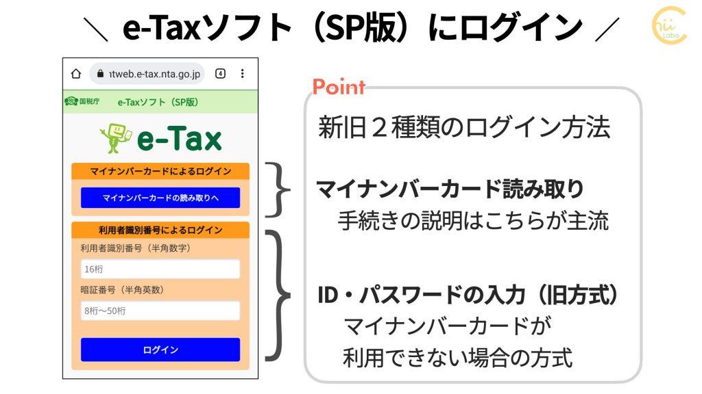 e-Taxにスマホからログインする