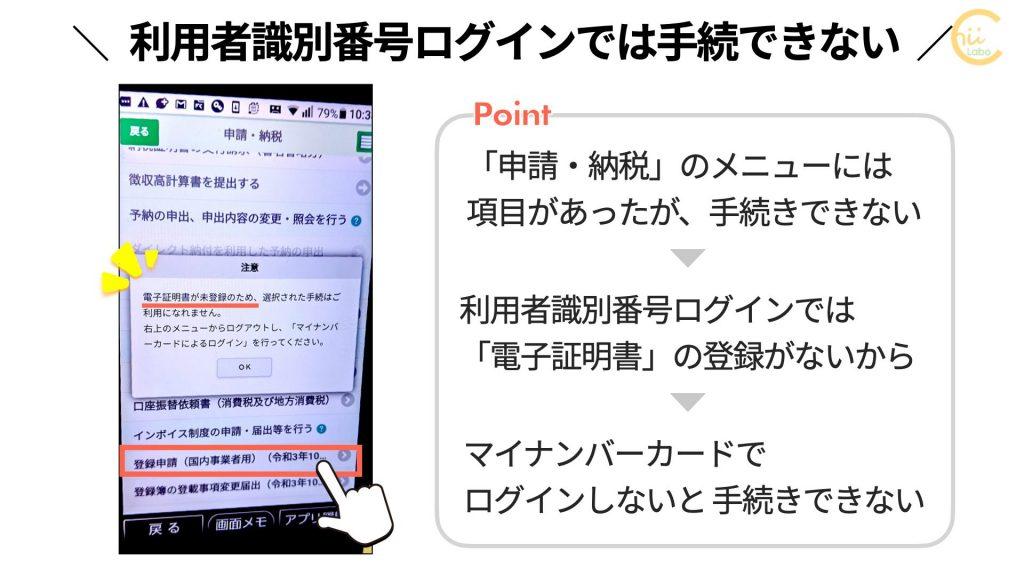 利用者識別番号ログインでは電子申請できない