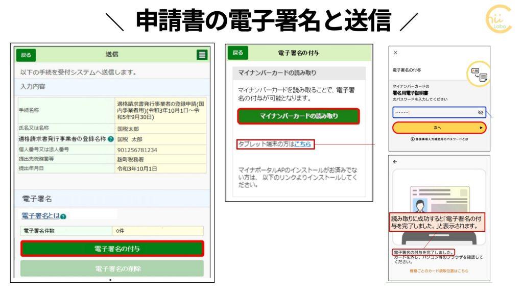 申請書の電子署名と送信