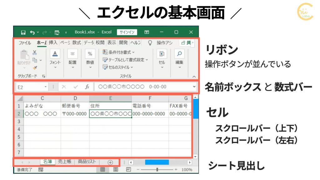 Excelの基本画面の見方