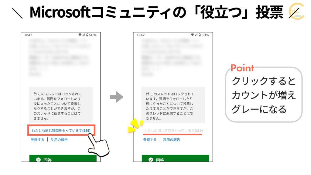 Microsoftコミュニティの「役立つ」投票